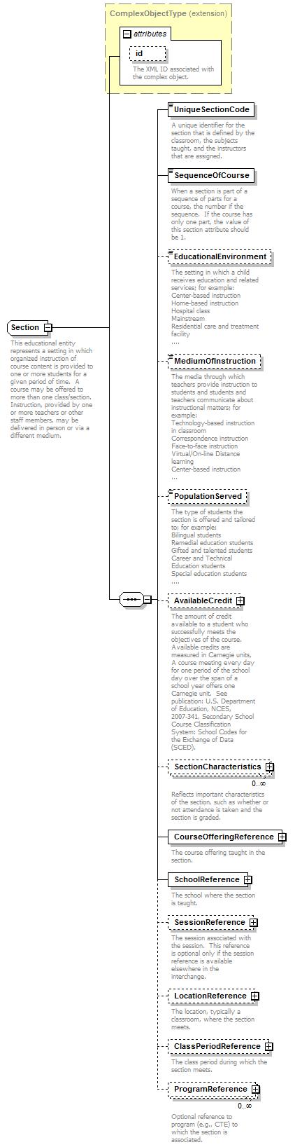 Core XML Schema - Section (Complex Type)   Ed-Fi Tech Docs